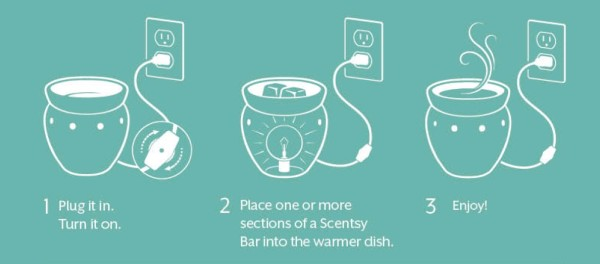 How Does Scentsy® Work