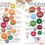 Scentsy® Bars Fall Winter 2016 Catalog