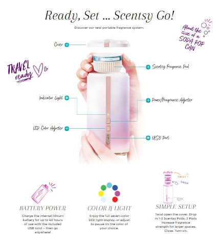 Scentsy Go Portable Fragrance System